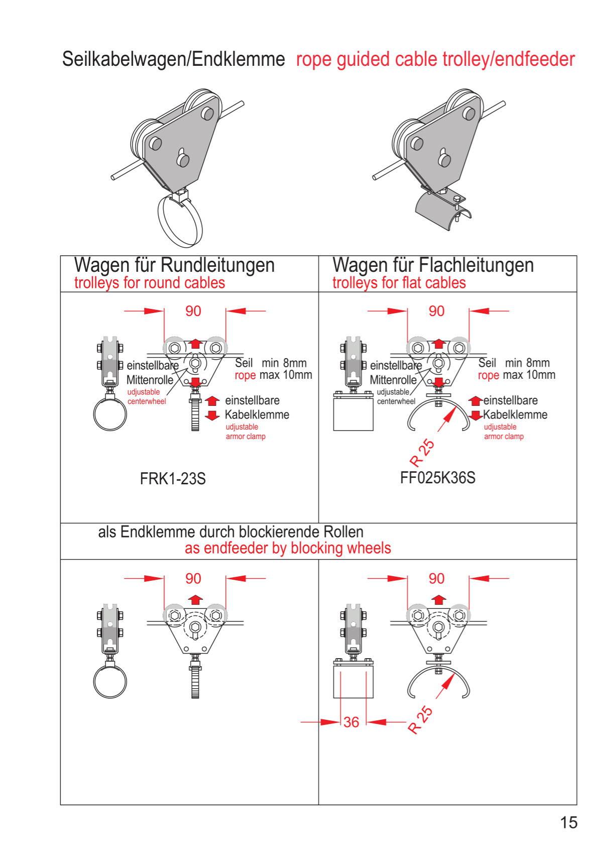 Erfreut Einstellbare Kabelklemmen Bilder - Die Besten Elektrischen ...